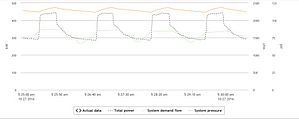 csm_PLE1805_WEB_Compressors_receivers_Cummins_Neely_Figure_1_a0acaf6403 (1)