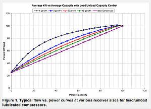 csm_PLE1805_WEB_Compressors_receivers_Cummins_Neely_Figure_2_2edc7cede7